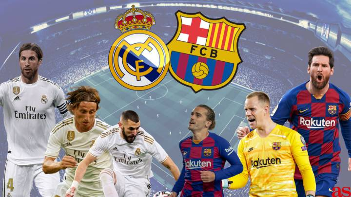 Real Madrid vs Barcelona 2021 Updates| El Clasico Latest updates and build-ups